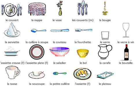vocabulaire cuisine en anglais ustensiles de cuisine en anglais maison design bahbe com