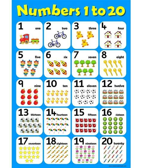 a3 numbers 1 to 20 childrens wall chart educational 507 | s l1000