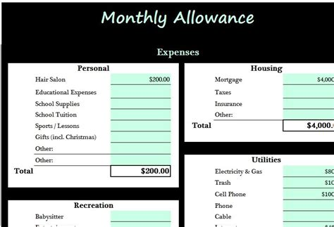 monthly allowance template  excel templates