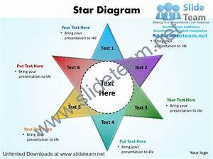 Star Diagram Powerpoint Slides Presentation Diagrams Templates