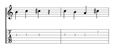 I found some amazing fonts that come with a clean & clear. How To Use Google Docs to Write Music Notation and Guitar Tabs - Edge Talk