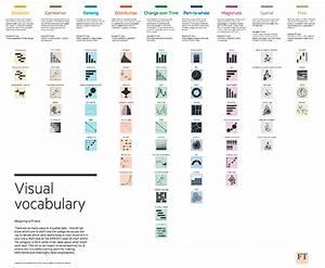 Simple Techniques For Bridging The Graphics Language Gap