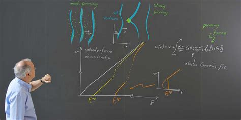 homepage institute  theoretical physics eth zurich