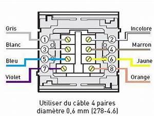 Avoir Internet Sans Ligne Téléphonique : r injecter la voip dans les prises t l phoniques le blog ~ Melissatoandfro.com Idées de Décoration