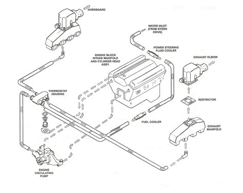3 5l Engine Flow Diagram by I Need To How The Sea Up Water Flow Thru The