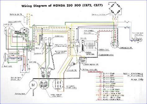 Honda Forum View Topic Spark