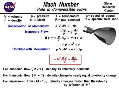 time and temperature phone number of mach number in compressible flows