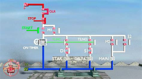 star delta starter control diagram explain animation video