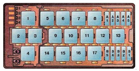2002 Audi A6 Fuse Box Diagram by 1994 To 1997 Audi A6 C4 Fuse Box Location And Fuses