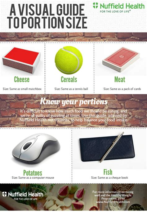 visual guide  good food portions nuffield health
