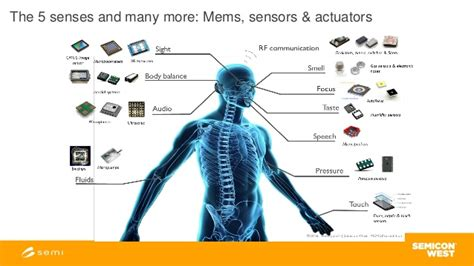 Mems and sensors packaging technology and trends ...