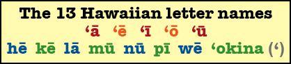 how many letters in hawaiian alphabet hawaiian alphabet dr 22185
