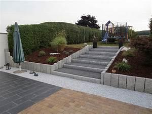 Terrasse Tiefer Als Garten : gartenbau in ebersg ns galabau weinmann ~ Bigdaddyawards.com Haus und Dekorationen
