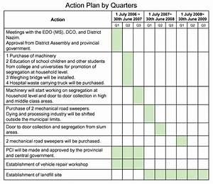 Action plan business - report574.web.fc2.com