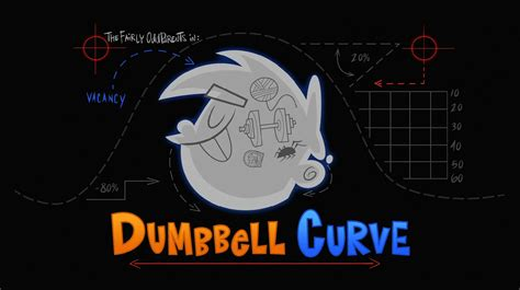 Dumbbell Curve Nickelodeon Fandom Powered By Wikia