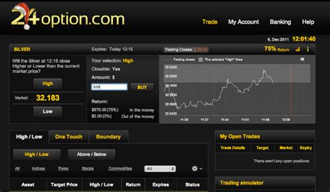forex trading platforms with low deposit 24option reviews deposit demo binary options trading