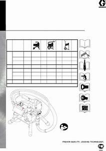Graco Inc 309707n Users Manual 309707n  Ultra 395  495  595
