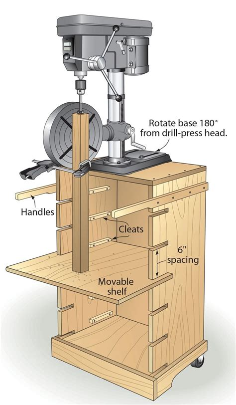 benchtop drill press stand plans woodworking projects