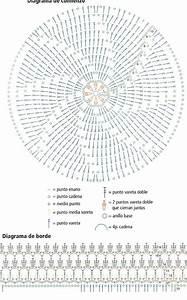 Manta Crochet Bebe Diagrama