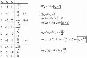 Scheitelpunkt Berechnen Parabel : l sungen parabel durch 3 punkte i ~ Themetempest.com Abrechnung
