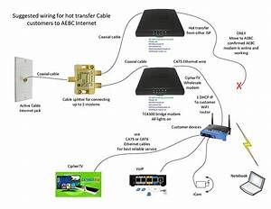Ether Cable Wiring Connection Diagram
