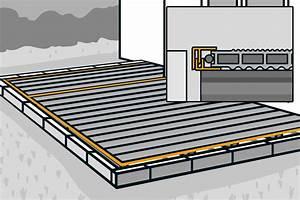 Wpc Platten Günstig : wpc terrasse bauen hornbach ~ A.2002-acura-tl-radio.info Haus und Dekorationen