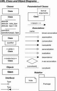 Easy Uml Diagram Tool