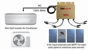Cyboenergy Releases Battery