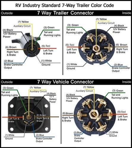 Way Wiring Diagram Availability Etrailer