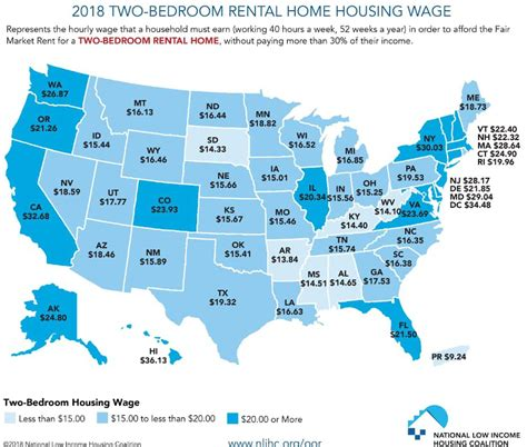 full time minimum wage workers can t afford the rent on a