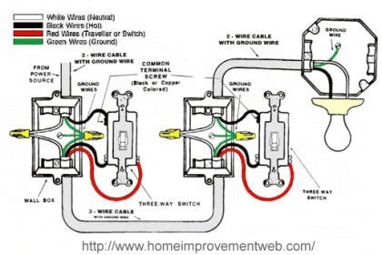 diy chatroom home improvement 3 way switch wiring