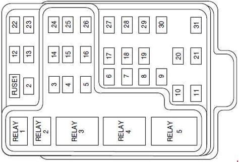 2004 Ford F150 Heritage Fuse Diagram by 2004 Ford F 150 Heritage Fuse Box Diagram Camizu Org