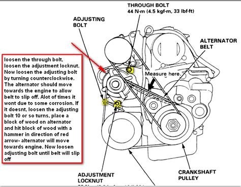 HD wallpapers wiring diagram for 2005 honda civic