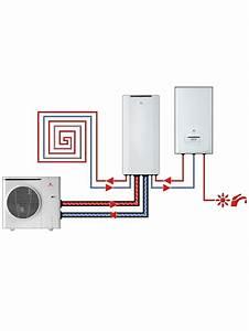 Prix Pompe à Chaleur Eau Eau : rt 2012 chaudi re condensation pompe chaleur ~ Premium-room.com Idées de Décoration