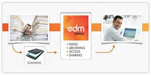 real estate electronic document management system dms With e document management system