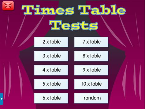 multiplication tables worksheets generator math times