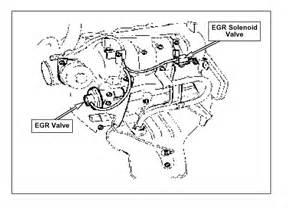 similiar top of engine 2005 kia sedona motor diagram keywords 2005 kia sedona engine diagram book covers