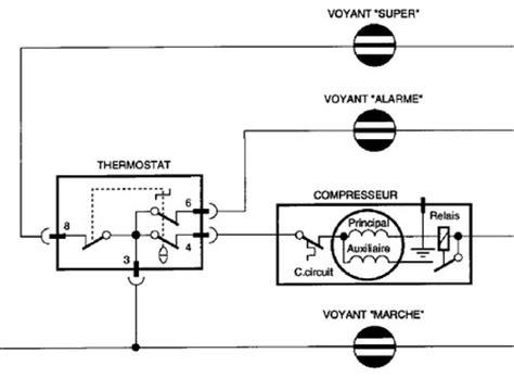 schema electrique congelateur