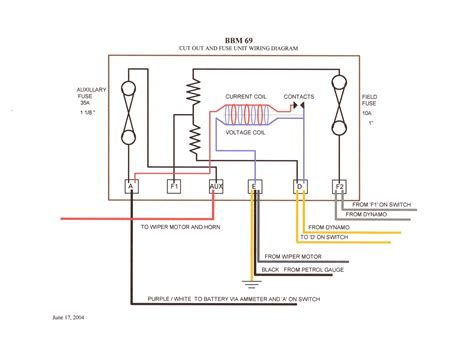 electrical bbm69