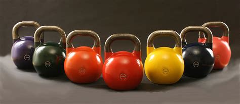 kettlebells kettlebell history anatomy athletes endurance start know using kettle training before drenchfit bell strength