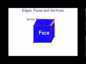 edges faces  vertices corbettmaths youtube