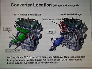 3a92 Engine Parts History  Changes Over The Years