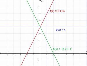 Lineare Funktionen N Berechnen : mathe f03 lineare funktionen in normalform matheretter ~ Themetempest.com Abrechnung