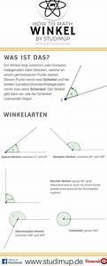Rechter Winkel Mit Meterstab : mathe spickzettel zum thema winkel mit allen winkel arten ~ Watch28wear.com Haus und Dekorationen
