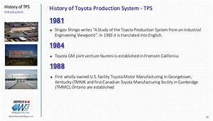 History Of Toyota Production System  Tps