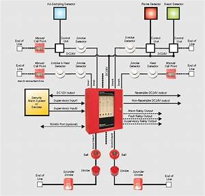 Fire Alarm Wiring Diagrams How To Install A Hardwired