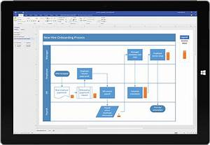 New Hire Onboarding Process Flow Chart Visio Business Process Modeling Solutions Microsoft Office
