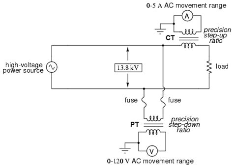 what is the difference between a current transformer a potential transformer quora