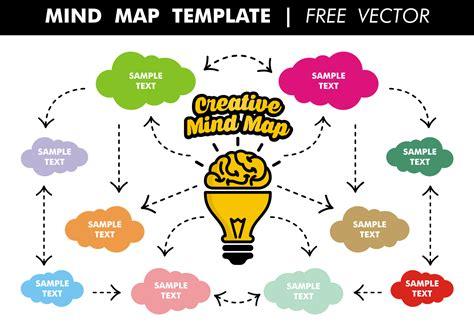 mind map template  vector   vector art