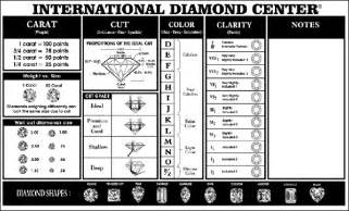 3 carat solitaire engagement ring quality chart idc jewelry store ta engagement rings orlando